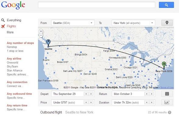 De internationale reisindustrie is in rep en roer. Google breidt zijn online dominantie nu ook uit in de reisbranche met Google Flights, een prijsvergelijker voor vliegtickets met directe boekingsmogelijkheden