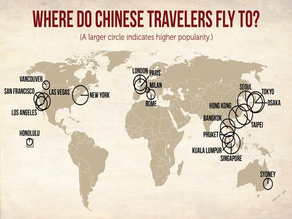 chinezen toeristen