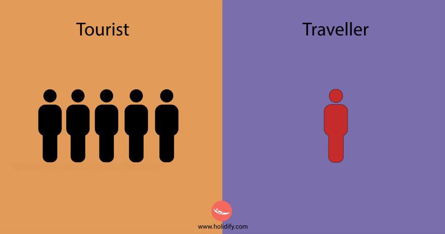 Groepsreiziger of solo traveller
