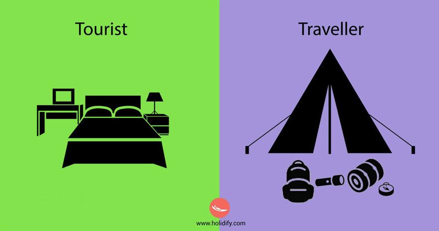 Slapen in hotel of camping