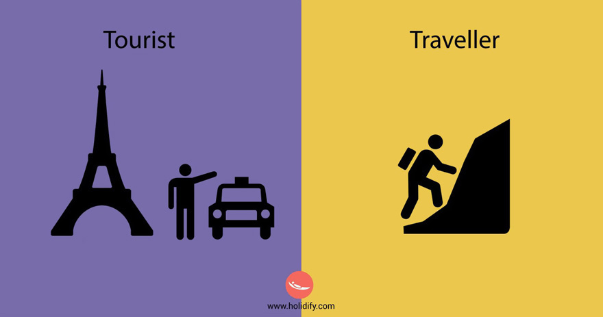 reiziger of toerist