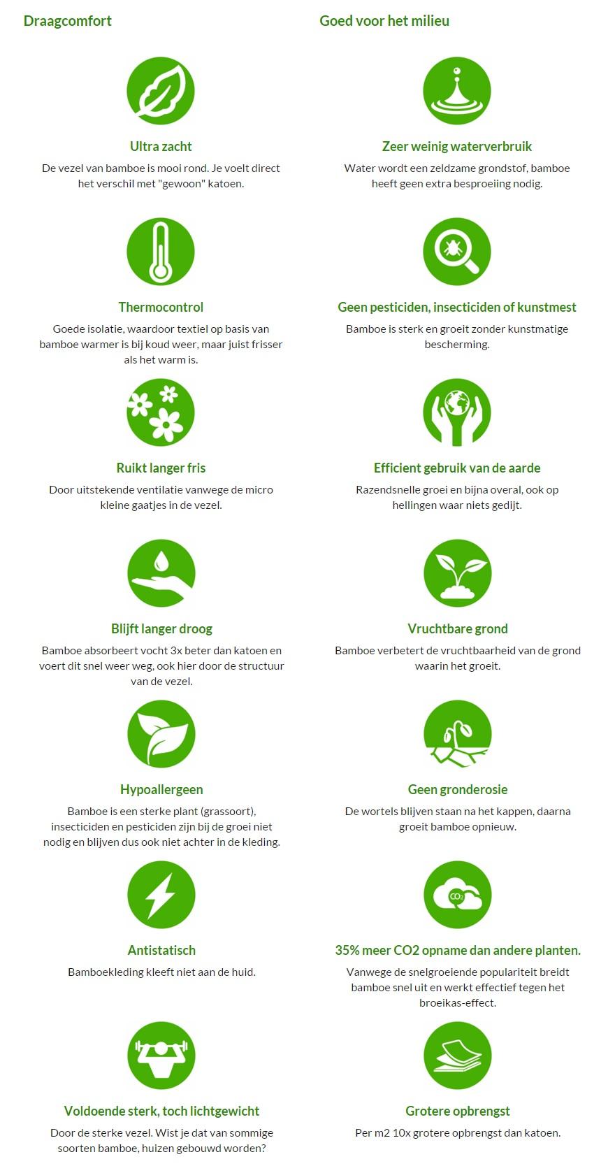 Infographic Bamboe kleding