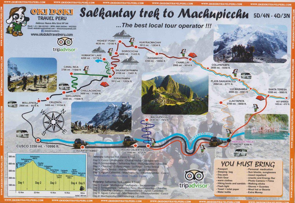 Route Salkantay Trek